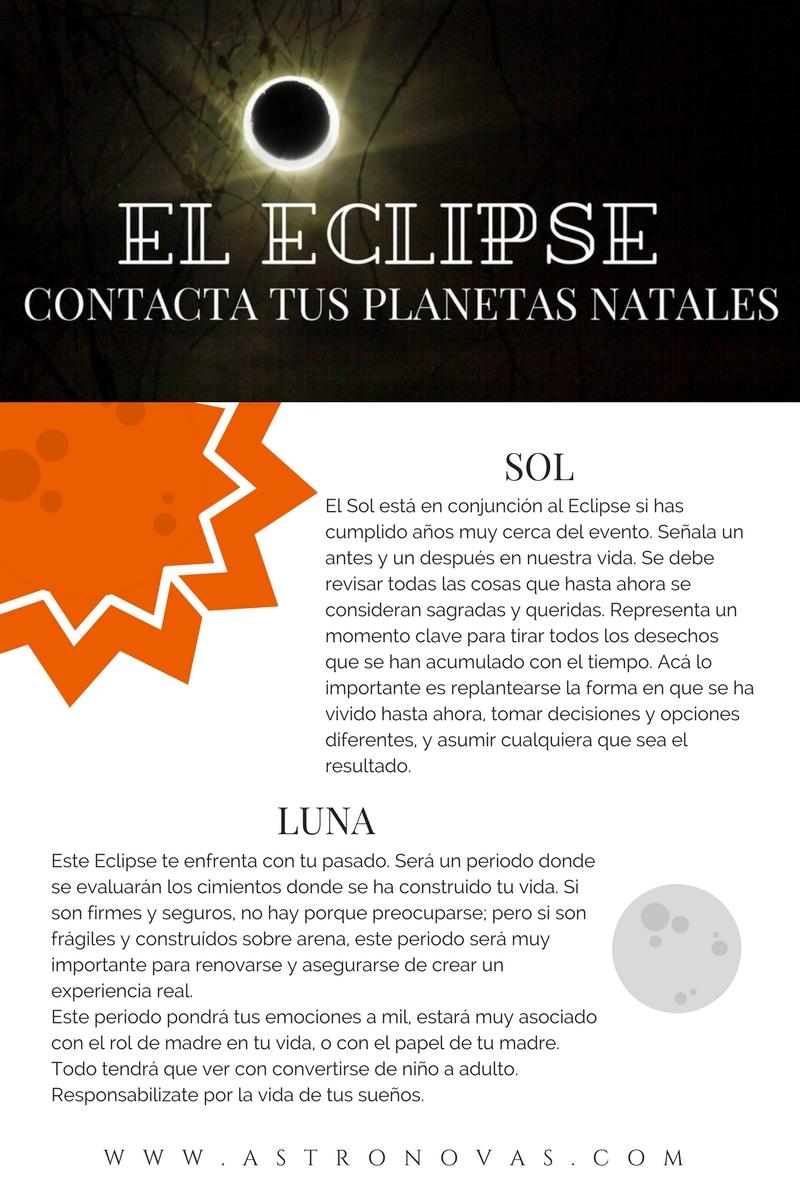 Que pasa si el eclipse me cae en un planeta de la carta natal